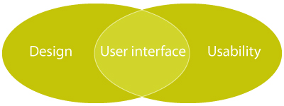 design user interface usability