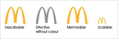 voorbeelden logo mcdonalds