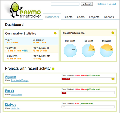 Paymo timetracker dashboard