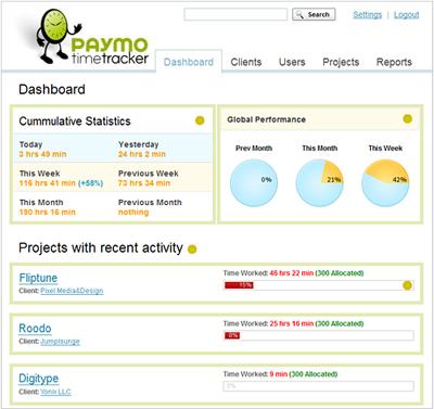 Paymo timetracker dashboard