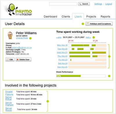 Paymo timetracker user details